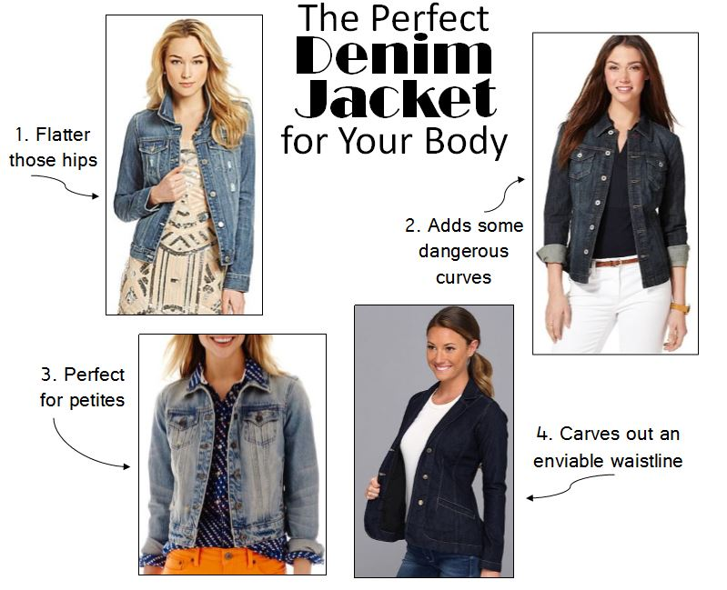 The Perfect Denim Jacket for Your Body Type